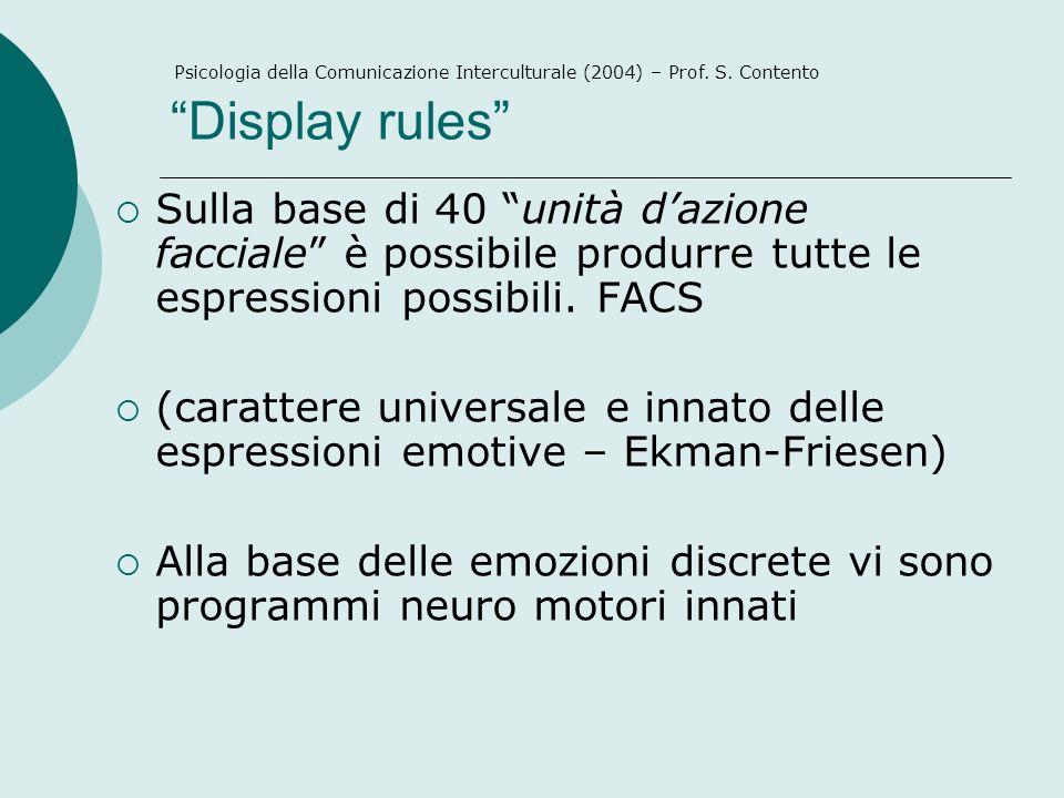 Display rules Sulla base di 40 unità dazione facciale è possibile produrre tutte le espressioni possibili.