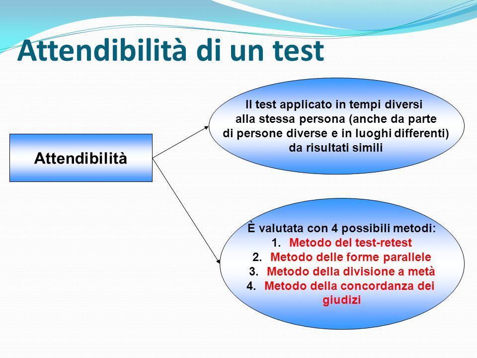 Attendibilità di un test Attendibilità Il test applicato in tempi diversi alla stessa persona (anche da parte di persone diverse e in luoghi different