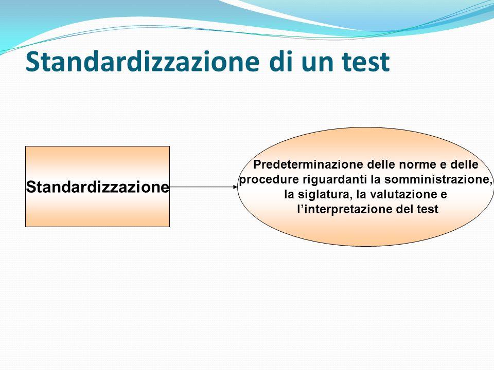 Standardizzazione di un test Standardizzazione Predeterminazione delle norme e delle procedure riguardanti la somministrazione, la siglatura, la valut