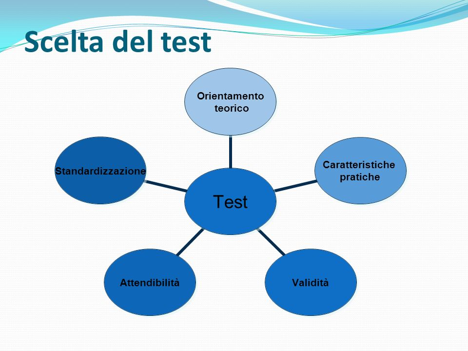 Test Orientamento teorico Caratteristiche pratiche ValiditàAttendibilitàStandardizzazione Scelta del test