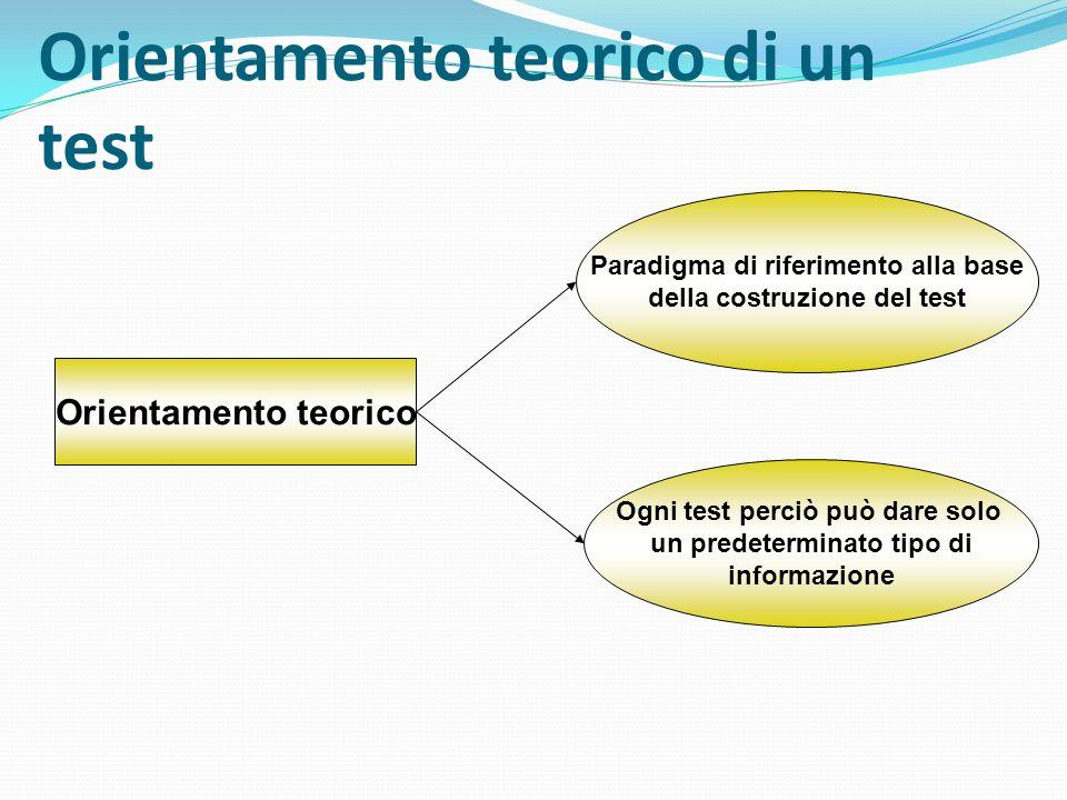 Orientamento teorico di un test Orientamento teorico Paradigma di riferimento alla base della costruzione del test Ogni test perciò può dare solo un p