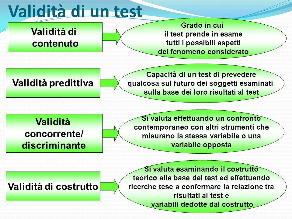 Validità di un test Validità di contenuto Grado in cui il test prende in esame tutti i possibili aspetti del fenomeno considerato Validità predittiva