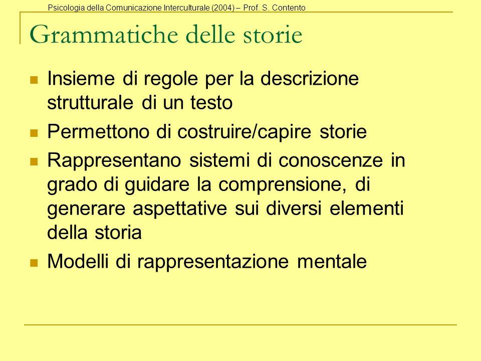 Grammatiche delle storie Insieme di regole per la descrizione strutturale di un testo Permettono di costruire/capire storie Rappresentano sistemi di c