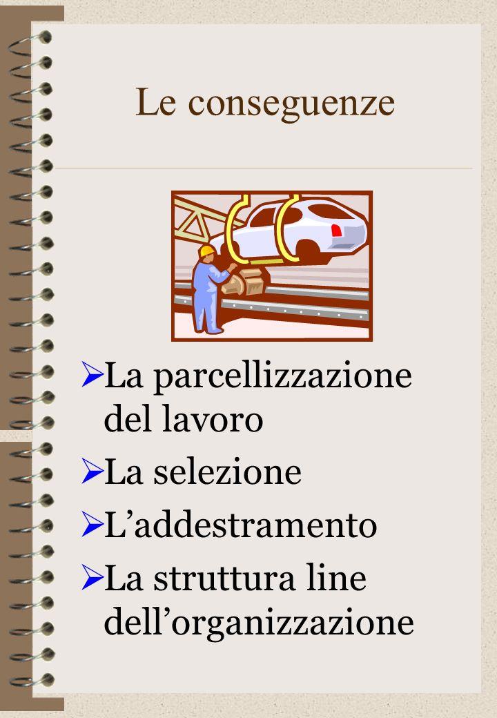 Le conseguenze La parcellizzazione del lavoro La selezione Laddestramento La struttura line dellorganizzazione
