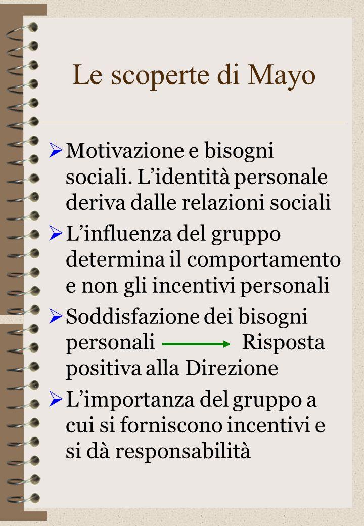 Le scoperte di Mayo Motivazione e bisogni sociali. Lidentità personale deriva dalle relazioni sociali Linfluenza del gruppo determina il comportamento