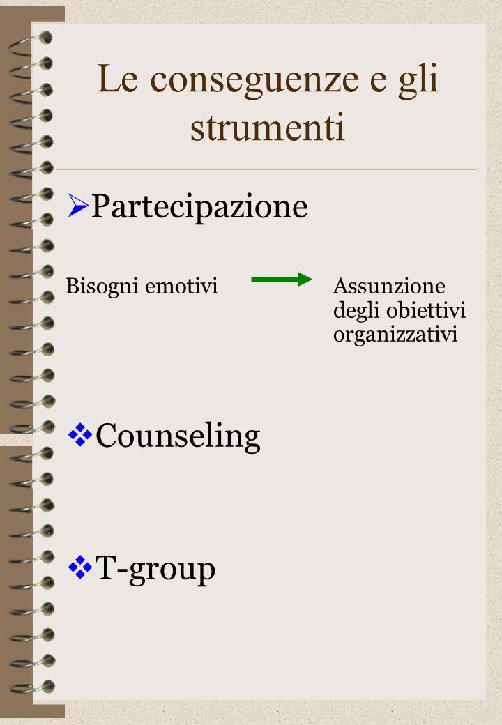 Le conseguenze e gli strumenti Partecipazione Bisogni emotiviAssunzione degli obiettivi organizzativi Counseling T-group