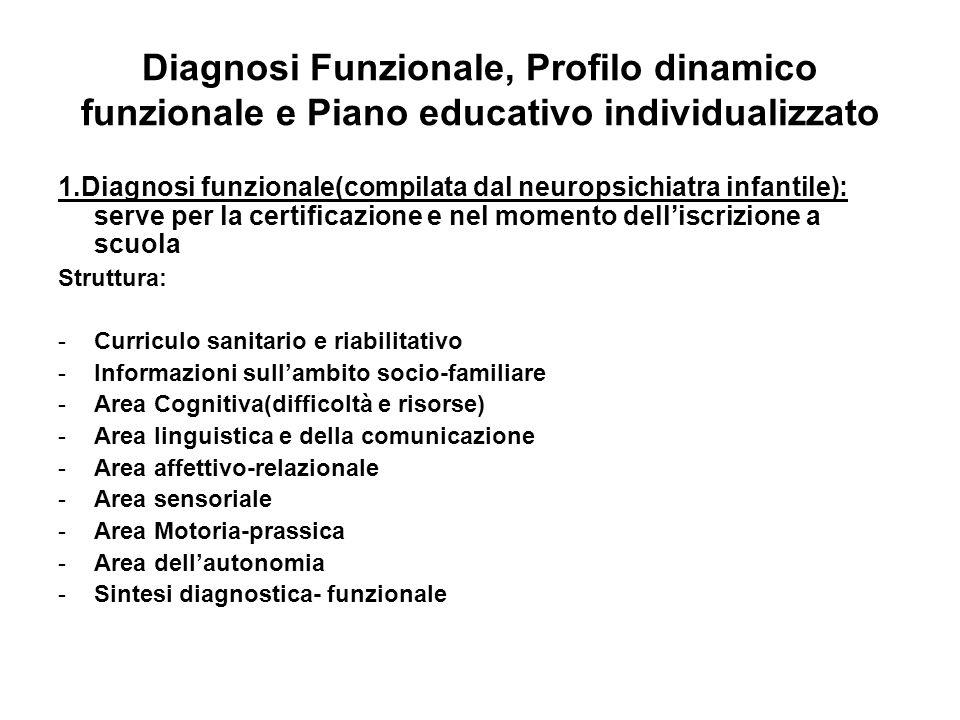 Diagnosi Funzionale, Profilo dinamico funzionale e Piano educativo individualizzato 1.Diagnosi funzionale(compilata dal neuropsichiatra infantile): se