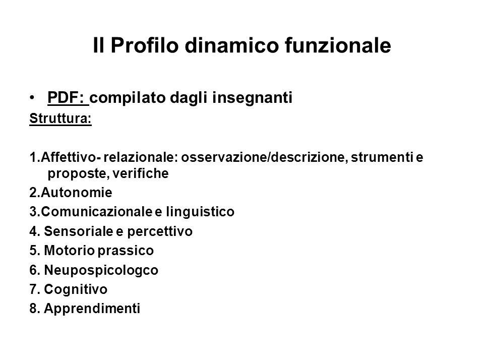 Il Profilo dinamico funzionale PDF: compilato dagli insegnanti Struttura: 1.Affettivo- relazionale: osservazione/descrizione, strumenti e proposte, ve