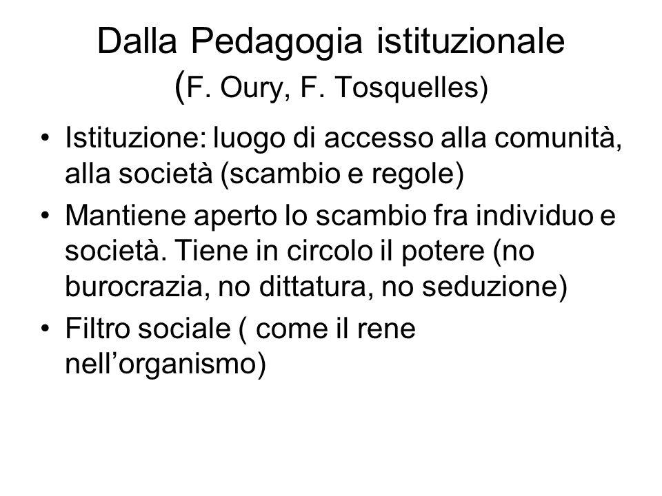 Dalla Pedagogia istituzionale ( F. Oury, F. Tosquelles) Istituzione: luogo di accesso alla comunità, alla società (scambio e regole) Mantiene aperto l
