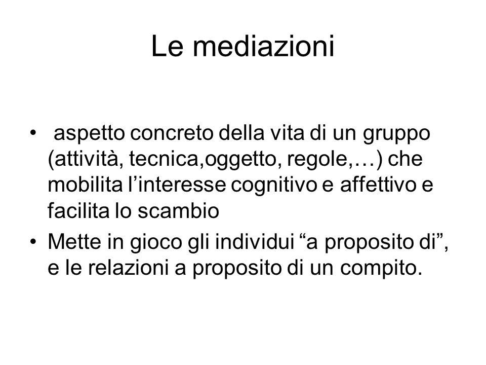Le mediazioni aspetto concreto della vita di un gruppo (attività, tecnica,oggetto, regole,…) che mobilita linteresse cognitivo e affettivo e facilita