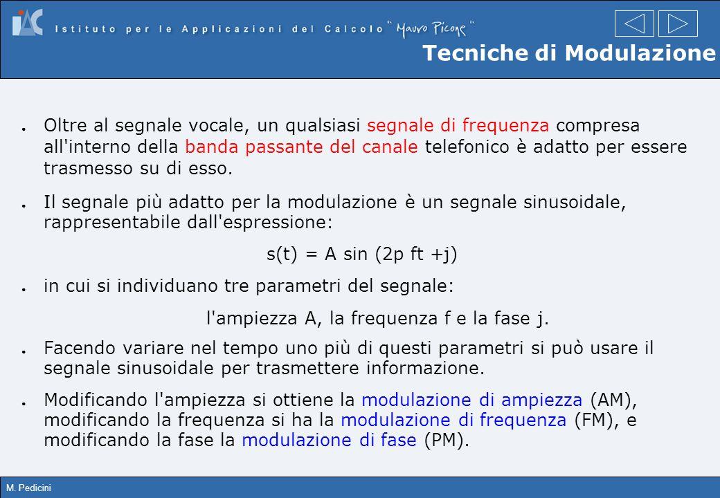 M. Pedicini Tecniche di Modulazione Oltre al segnale vocale, un qualsiasi segnale di frequenza compresa all'interno della banda passante del canale te