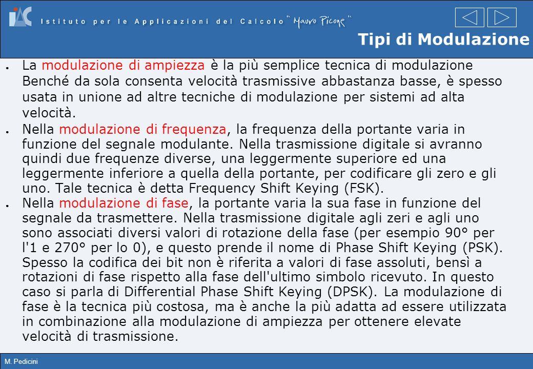 M. Pedicini Tipi di Modulazione La modulazione di ampiezza è la più semplice tecnica di modulazione Benché da sola consenta velocità trasmissive abbas