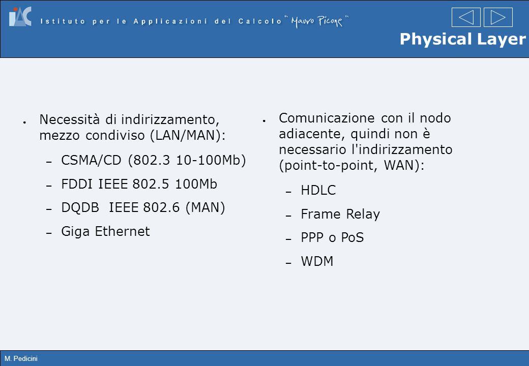 M. Pedicini Physical Layer Necessità di indirizzamento, mezzo condiviso (LAN/MAN): – CSMA/CD (802.3 10-100Mb) – FDDI IEEE 802.5 100Mb – DQDB IEEE 802.