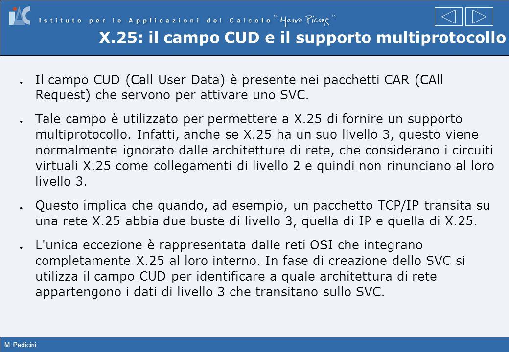 M. Pedicini X.25: il campo CUD e il supporto multiprotocollo Il campo CUD (Call User Data) è presente nei pacchetti CAR (CAll Request) che servono per