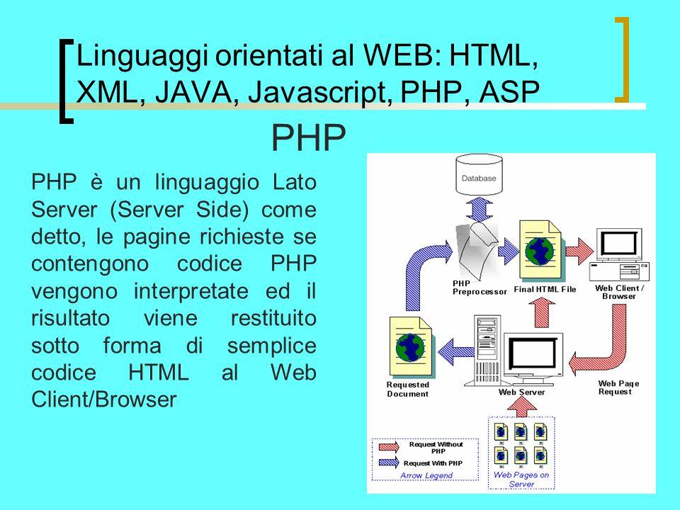Linguaggi orientati al WEB: HTML, XML, JAVA, Javascript, PHP, ASP PHP PHP è un linguaggio Lato Server (Server Side) come detto, le pagine richieste se contengono codice PHP vengono interpretate ed il risultato viene restituito sotto forma di semplice codice HTML al Web Client/Browser