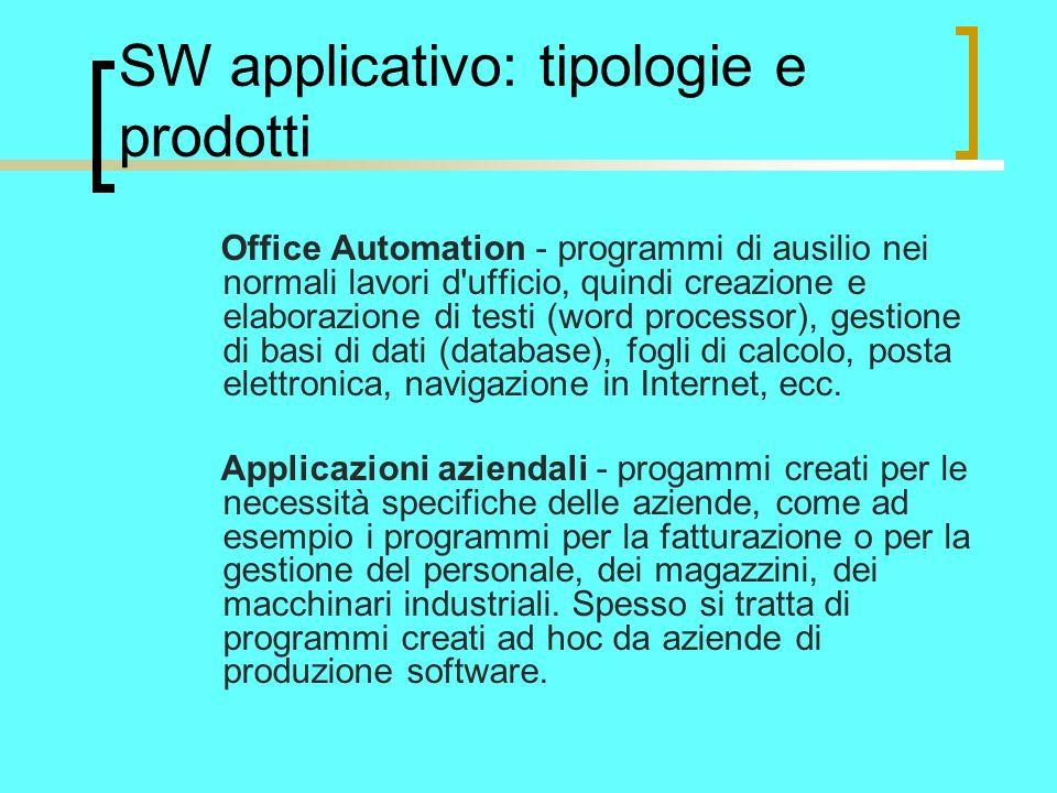 SW applicativo: tipologie e prodotti Office Automation - programmi di ausilio nei normali lavori d ufficio, quindi creazione e elaborazione di testi (word processor), gestione di basi di dati (database), fogli di calcolo, posta elettronica, navigazione in Internet, ecc.