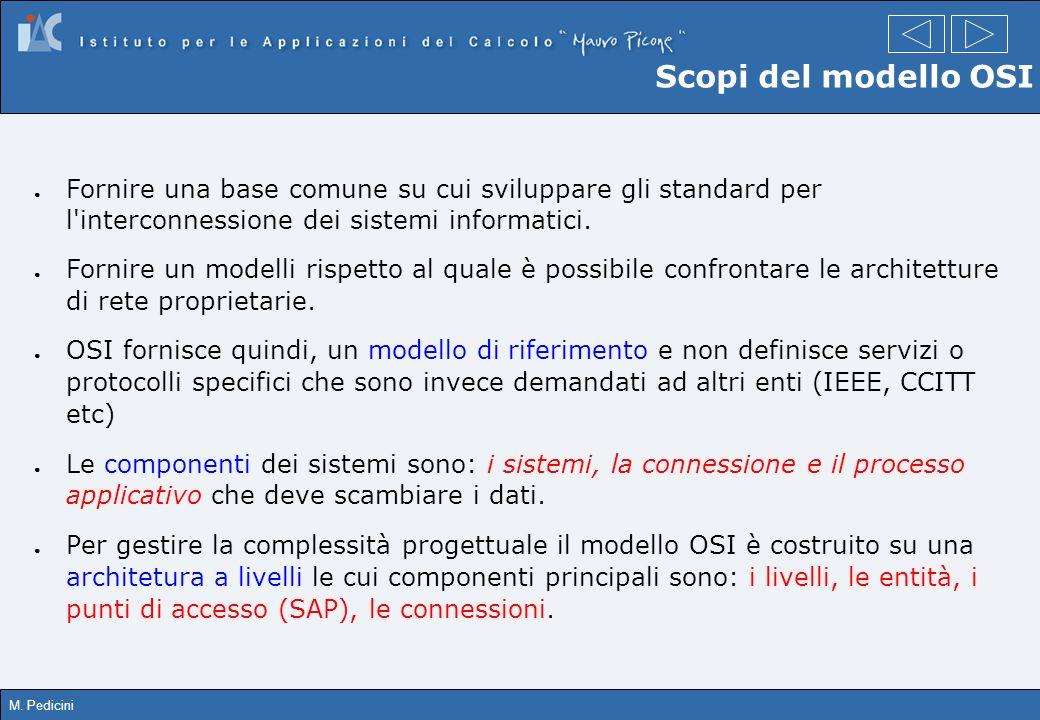 M. Pedicini Scopi del modello OSI Fornire una base comune su cui sviluppare gli standard per l'interconnessione dei sistemi informatici. Fornire un mo
