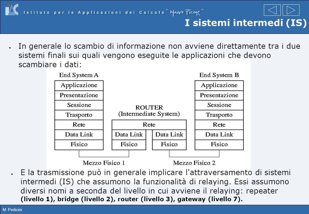 M. Pedicini I sistemi intermedi (IS) In generale lo scambio di informazione non avviene direttamente tra i due sistemi finali sui quali vengono esegui
