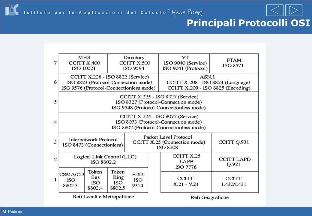 M. Pedicini Principali Protocolli OSI