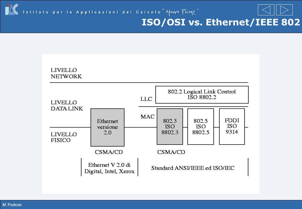 M. Pedicini ISO/OSI vs. Ethernet/IEEE 802
