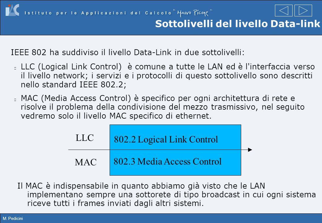 M. Pedicini Sottolivelli del livello Data-link IEEE 802 ha suddiviso il livello Data-Link in due sottolivelli: LLC (Logical Link Control) è comune a t
