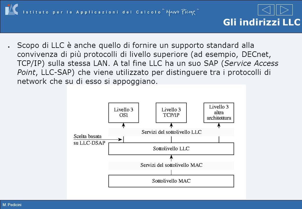 M. Pedicini Gli indirizzi LLC Scopo di LLC è anche quello di fornire un supporto standard alla convivenza di più protocolli di livello superiore (ad e