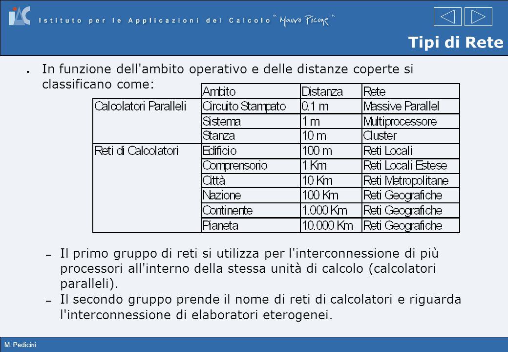 M. Pedicini In funzione dell'ambito operativo e delle distanze coperte si classificano come: – Il primo gruppo di reti si utilizza per l'interconnessi