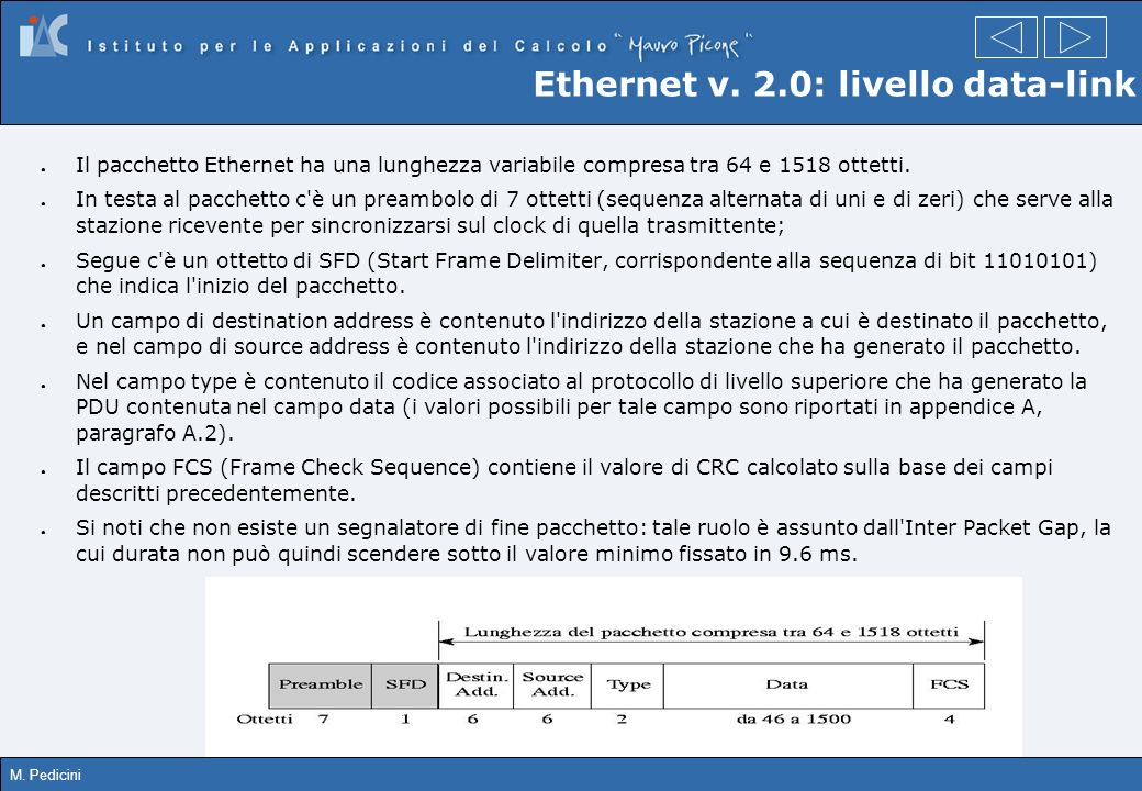 M. Pedicini Ethernet v. 2.0: livello data-link Il pacchetto Ethernet ha una lunghezza variabile compresa tra 64 e 1518 ottetti. In testa al pacchetto
