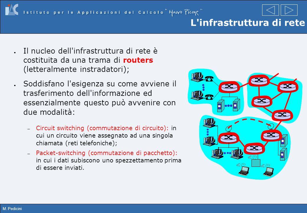 M. Pedicini L'infrastruttura di rete Il nucleo dell'infrastruttura di rete è costituita da una trama di routers (letteralmente instradatori); Soddisfa