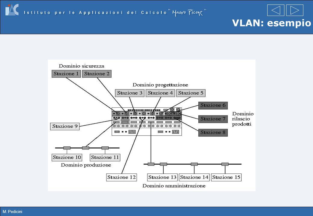 M. Pedicini VLAN: esempio