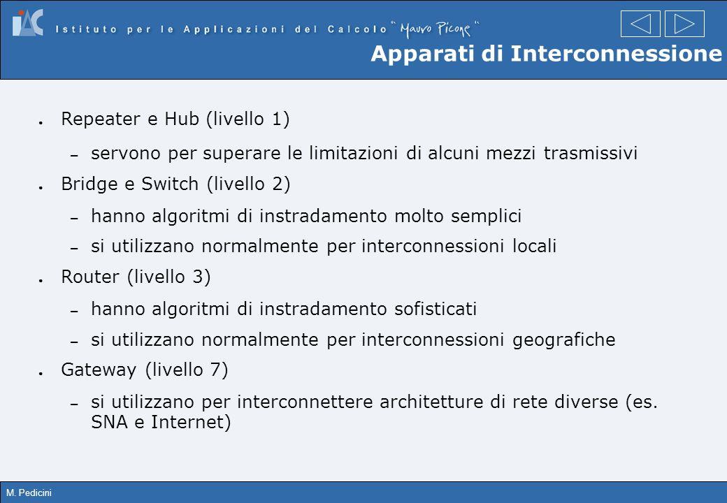 M. Pedicini Apparati di Interconnessione Repeater e Hub (livello 1) – servono per superare le limitazioni di alcuni mezzi trasmissivi Bridge e Switch