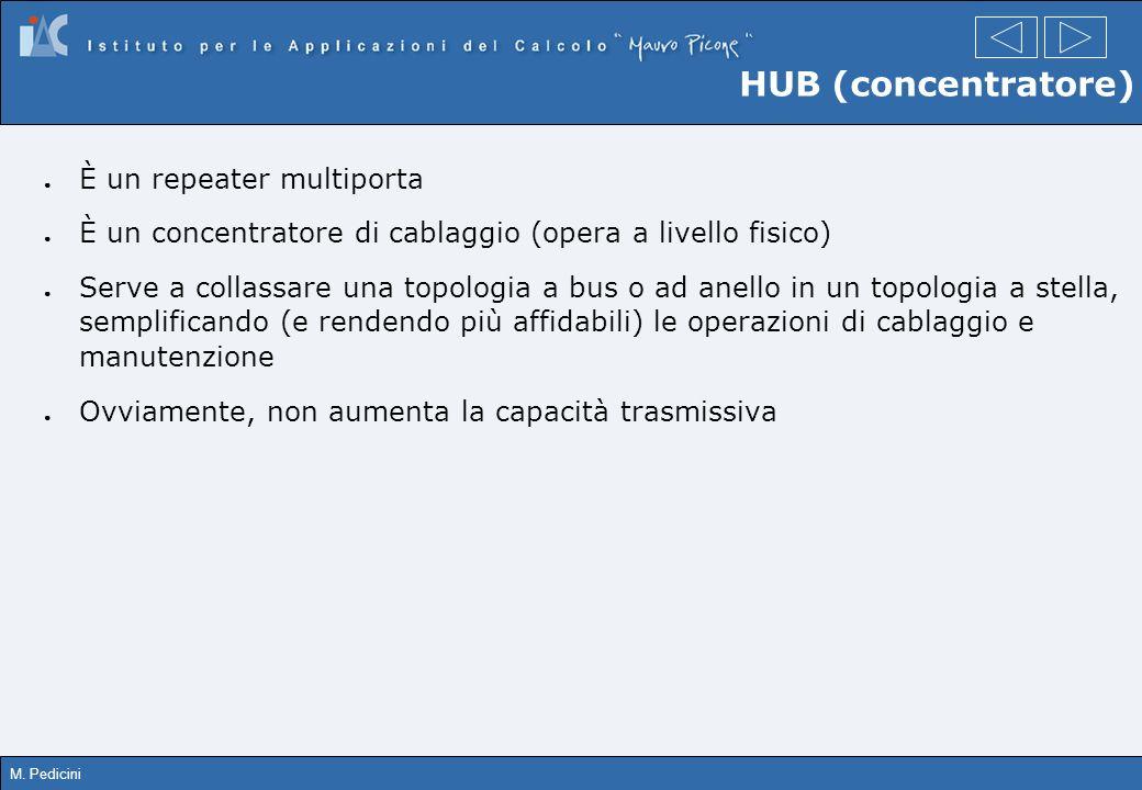 M. Pedicini HUB (concentratore) È un repeater multiporta È un concentratore di cablaggio (opera a livello fisico) Serve a collassare una topologia a b