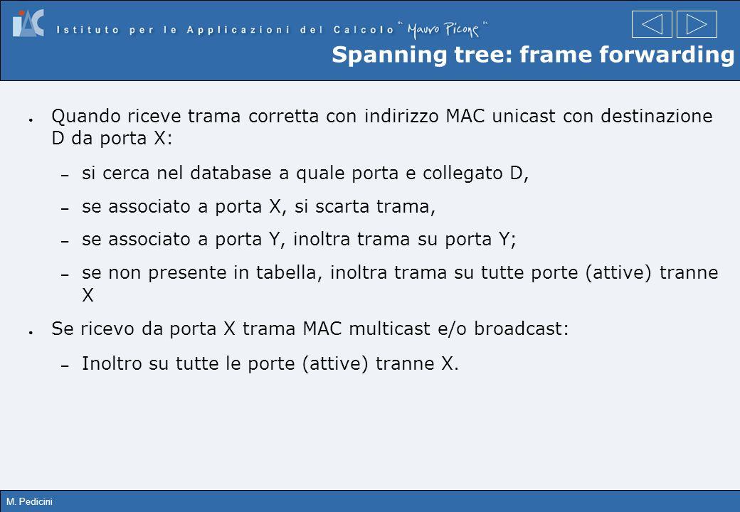 M. Pedicini Spanning tree: frame forwarding Quando riceve trama corretta con indirizzo MAC unicast con destinazione D da porta X: – si cerca nel datab