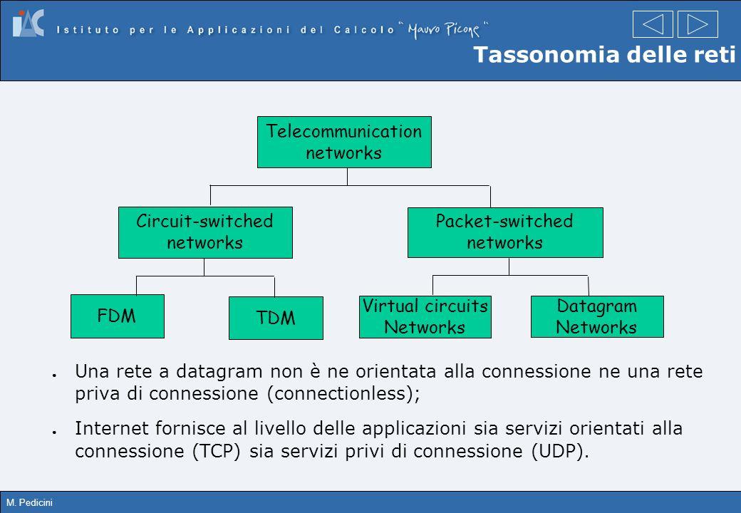 M. Pedicini Tassonomia delle reti Una rete a datagram non è ne orientata alla connessione ne una rete priva di connessione (connectionless); Internet
