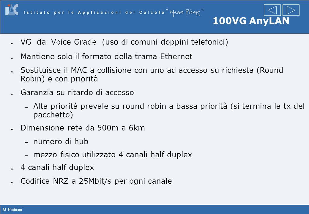 M. Pedicini 100VG AnyLAN VG da Voice Grade (uso di comuni doppini telefonici) Mantiene solo il formato della trama Ethernet Sostituisce il MAC a colli