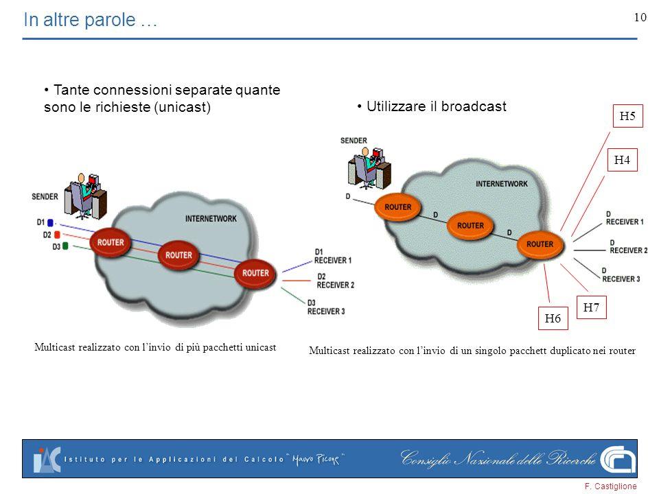 F. Castiglione 10 Utilizzare il broadcast In altre parole … Tante connessioni separate quante sono le richieste (unicast) Multicast realizzato con lin