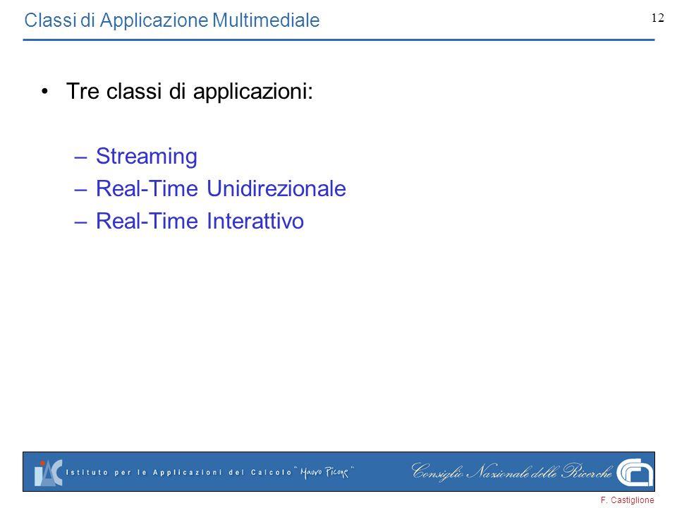 F. Castiglione 12 Classi di Applicazione Multimediale Tre classi di applicazioni: –Streaming –Real-Time Unidirezionale –Real-Time Interattivo