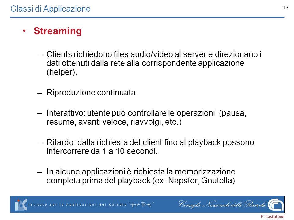 F. Castiglione 13 Classi di Applicazione Streaming –Clients richiedono files audio/video al server e direzionano i dati ottenuti dalla rete alla corri