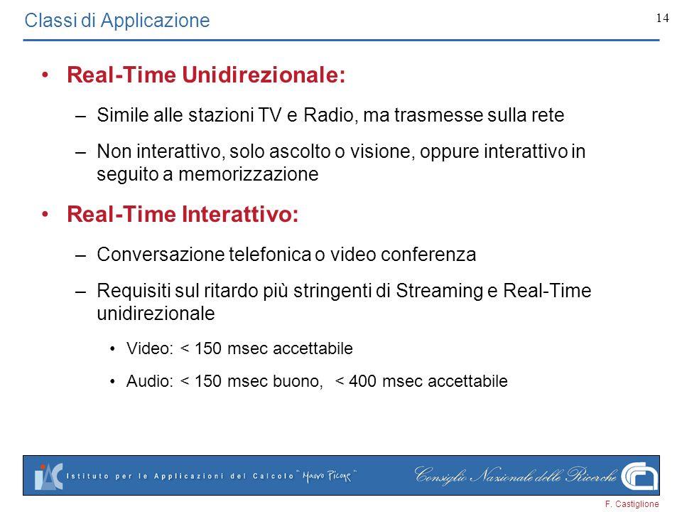F. Castiglione 14 Classi di Applicazione Real-Time Unidirezionale: –Simile alle stazioni TV e Radio, ma trasmesse sulla rete –Non interattivo, solo as