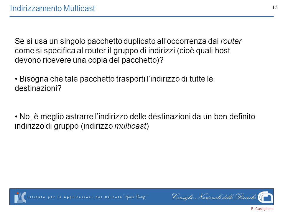 F. Castiglione 15 Indirizzamento Multicast Se si usa un singolo pacchetto duplicato alloccorrenza dai router come si specifica al router il gruppo di