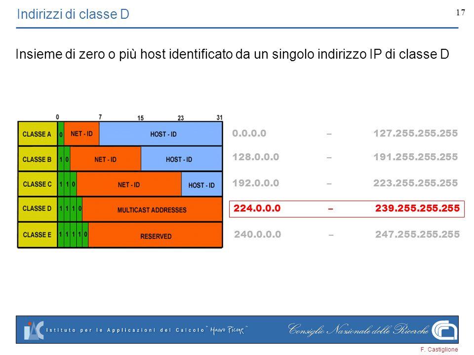 F. Castiglione 17 Insieme di zero o più host identificato da un singolo indirizzo IP di classe D Indirizzi di classe D 224.0.0.0–239.255.255.255 0.0.0
