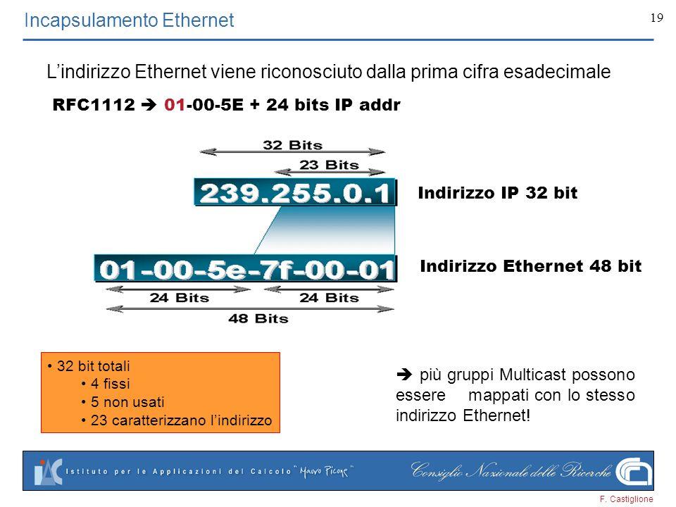 F. Castiglione 19 Indirizzo IP 32 bit Indirizzo Ethernet 48 bit Lindirizzo Ethernet viene riconosciuto dalla prima cifra esadecimale 32 bit totali 4 f
