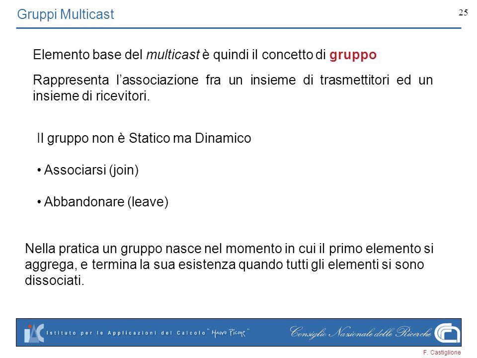 F. Castiglione 25 Gruppi Multicast Nella pratica un gruppo nasce nel momento in cui il primo elemento si aggrega, e termina la sua esistenza quando tu