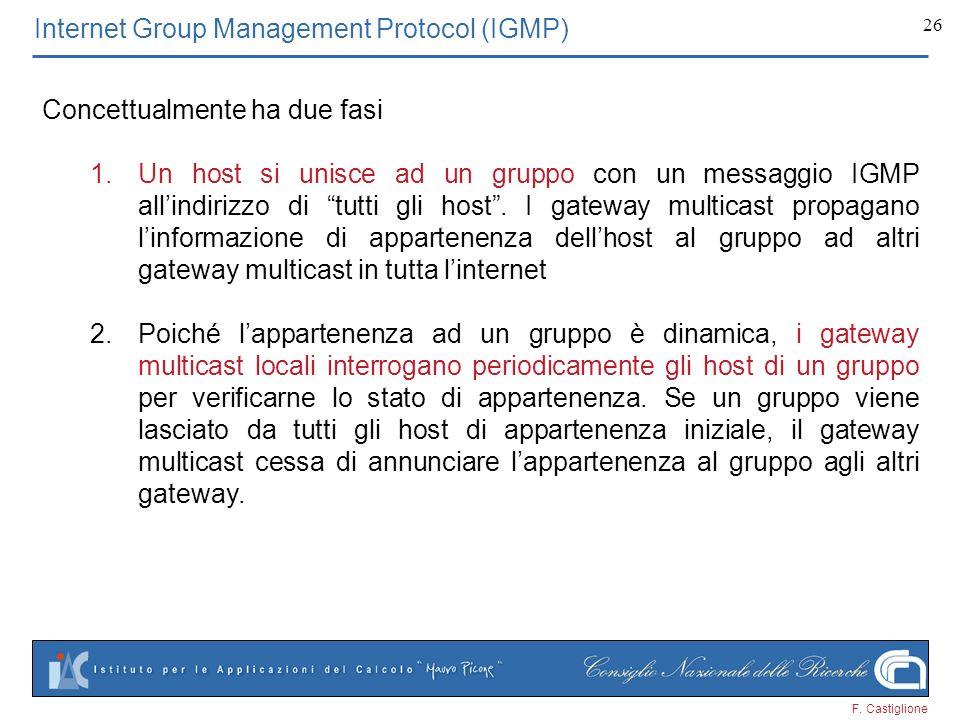F. Castiglione 26 Internet Group Management Protocol (IGMP) Concettualmente ha due fasi 1.Un host si unisce ad un gruppo con un messaggio IGMP allindi