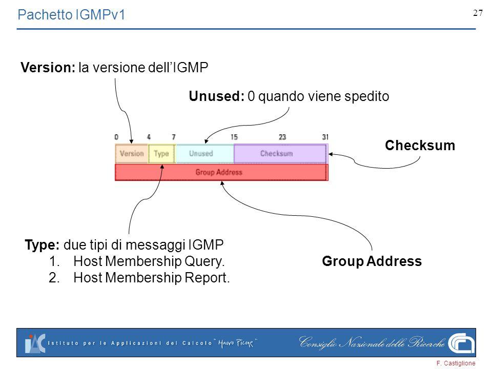 F. Castiglione 27 Pachetto IGMPv1 Version: la versione dellIGMP Type: due tipi di messaggi IGMP 1.Host Membership Query. 2.Host Membership Report. Che