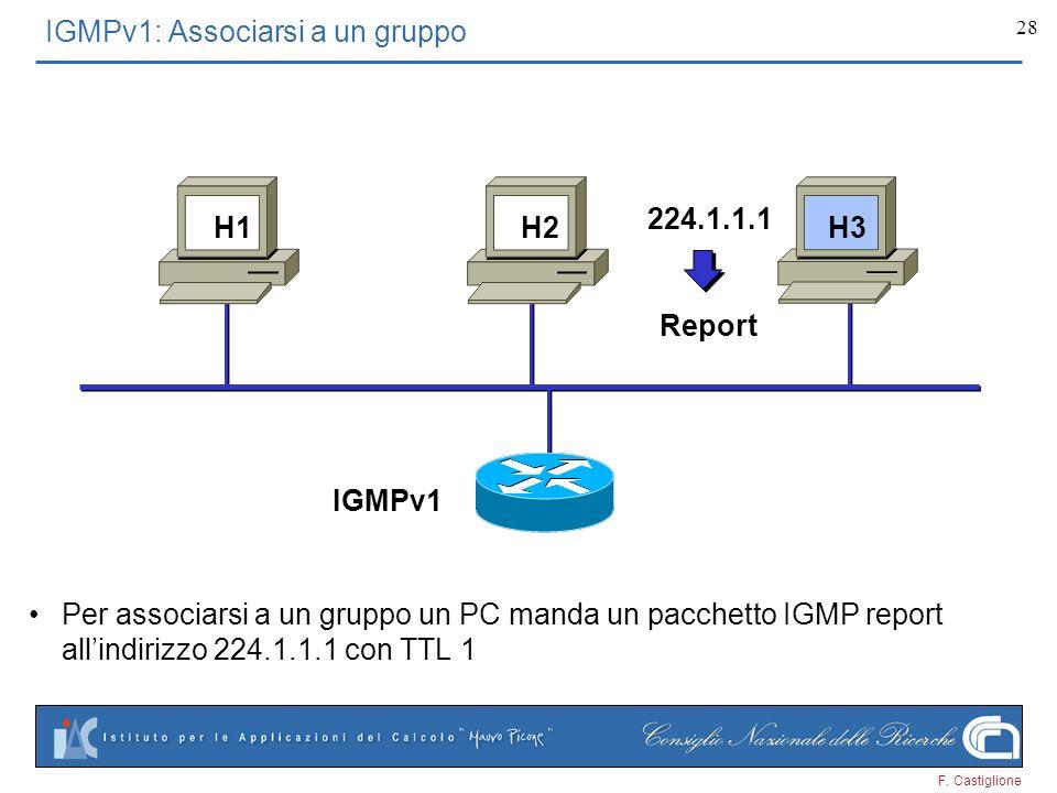 F. Castiglione 28 224.1.1.1 Report IGMPv1: Associarsi a un gruppo Per associarsi a un gruppo un PC manda un pacchetto IGMP report allindirizzo 224.1.1