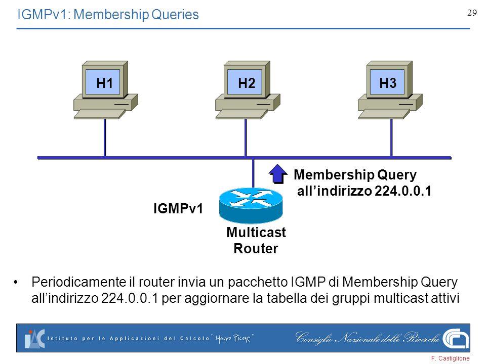 F. Castiglione 29 Membership Query allindirizzo 224.0.0.1 Multicast Router IGMPv1: Membership Queries Periodicamente il router invia un pacchetto IGMP
