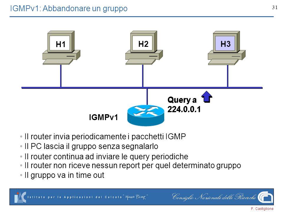 F. Castiglione 31 H3 Il router invia periodicamente i pacchetti IGMP Query a 224.0.0.1 Il PC lascia il gruppo senza segnalarlo H3 Il router continua a