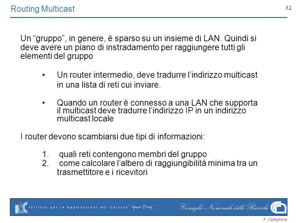 F. Castiglione 32 Routing Multicast Un gruppo, in genere, è sparso su un insieme di LAN. Quindi si deve avere un piano di instradamento per raggiunger