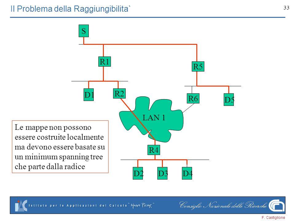 F. Castiglione 33 Il Problema della Raggiungibilita` Le mappe non possono essere costruite localmente ma devono essere basate su un minimum spanning t